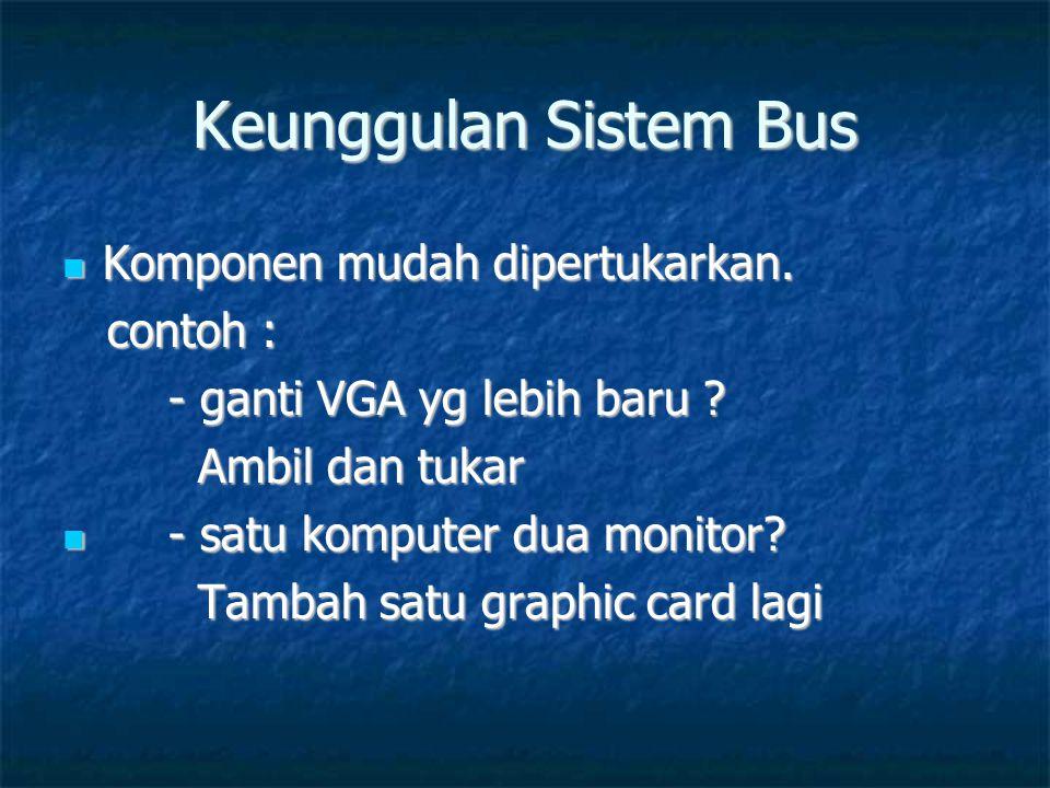Keunggulan Sistem Bus  Komponen mudah dipertukarkan. contoh : contoh : - ganti VGA yg lebih baru ? - ganti VGA yg lebih baru ? Ambil dan tukar Ambil
