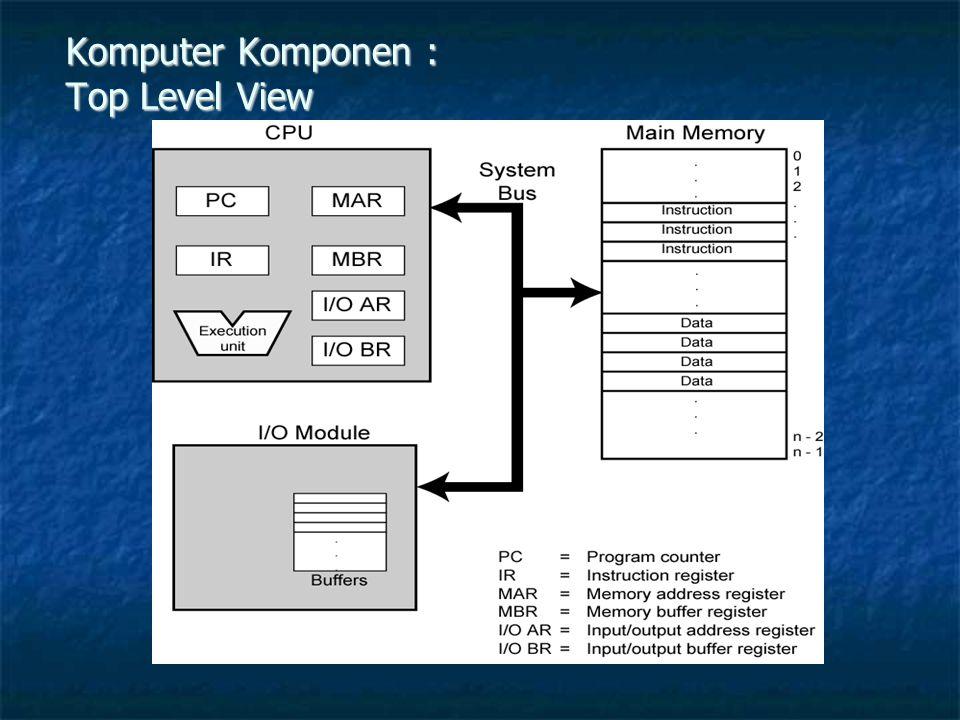 Koneksi  Semua unit harus tersambung  Unit yang beda memiliki sambungan yang beda  Memory  Input/Output  CPU