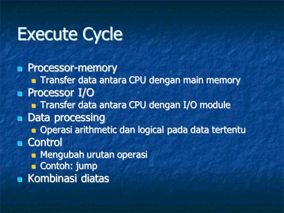 Execute Cycle  Processor-memory  Transfer data antara CPU dengan main memory  Processor I/O  Transfer data antara CPU dengan I/O module  Data processing  Operasi arithmetic dan logical pada data tertentu  Control  Mengubah urutan operasi  Contoh: jump  Kombinasi diatas
