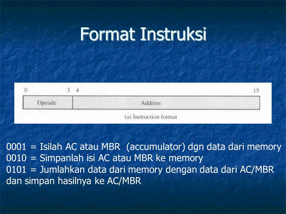 Format Instruksi 0001 = Isilah AC atau MBR (accumulator) dgn data dari memory 0010 = Simpanlah isi AC atau MBR ke memory 0101 = Jumlahkan data dari me