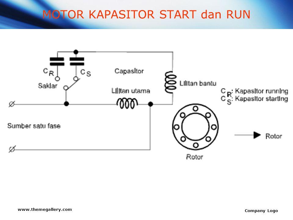 www.themegallery.com Company Logo MOTOR KAPASITOR START dan RUN