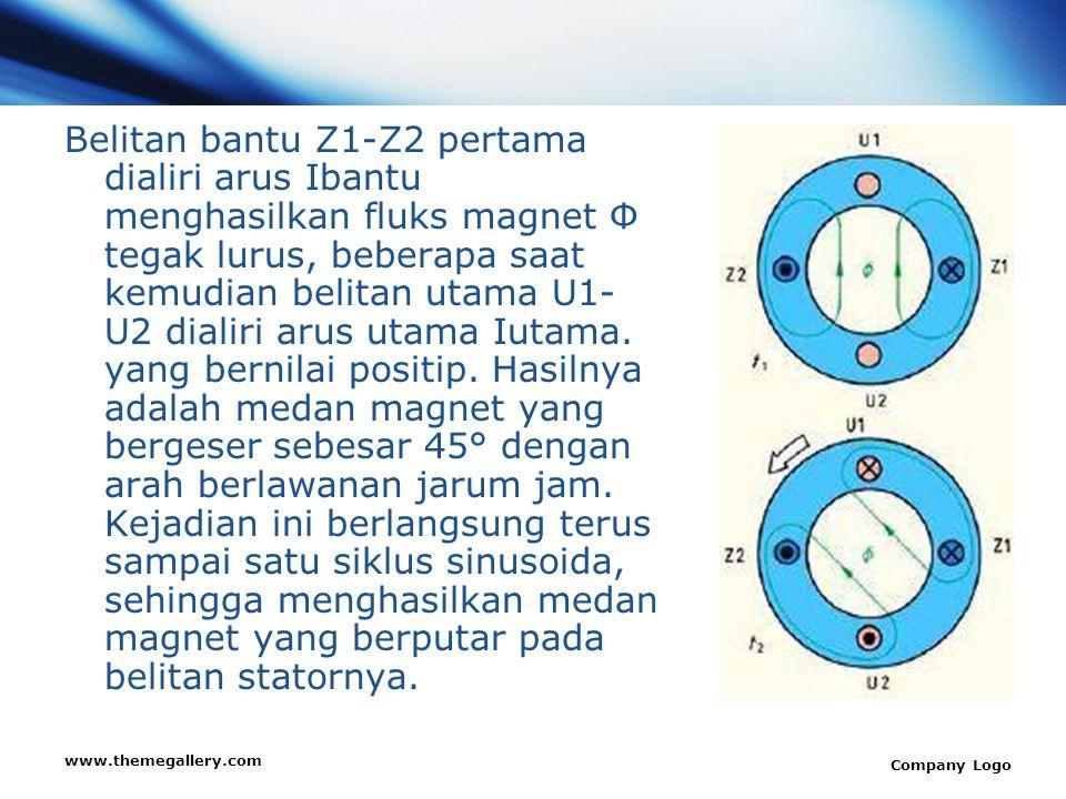 www.themegallery.com Company Logo Belitan bantu Z1-Z2 pertama dialiri arus Ibantu menghasilkan fluks magnet Φ tegak lurus, beberapa saat kemudian beli