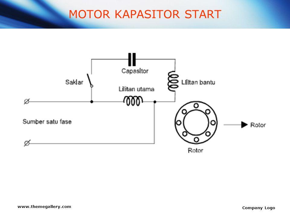www.themegallery.com Company Logo MOTOR KAPASITOR START