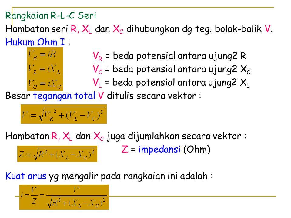 Rangkaian R-L-C Seri Hambatan seri R, X L dan X C dihubungkan dg teg. bolak-balik V. Hukum Ohm I : V R = beda potensial antara ujung2 R V C = beda pot