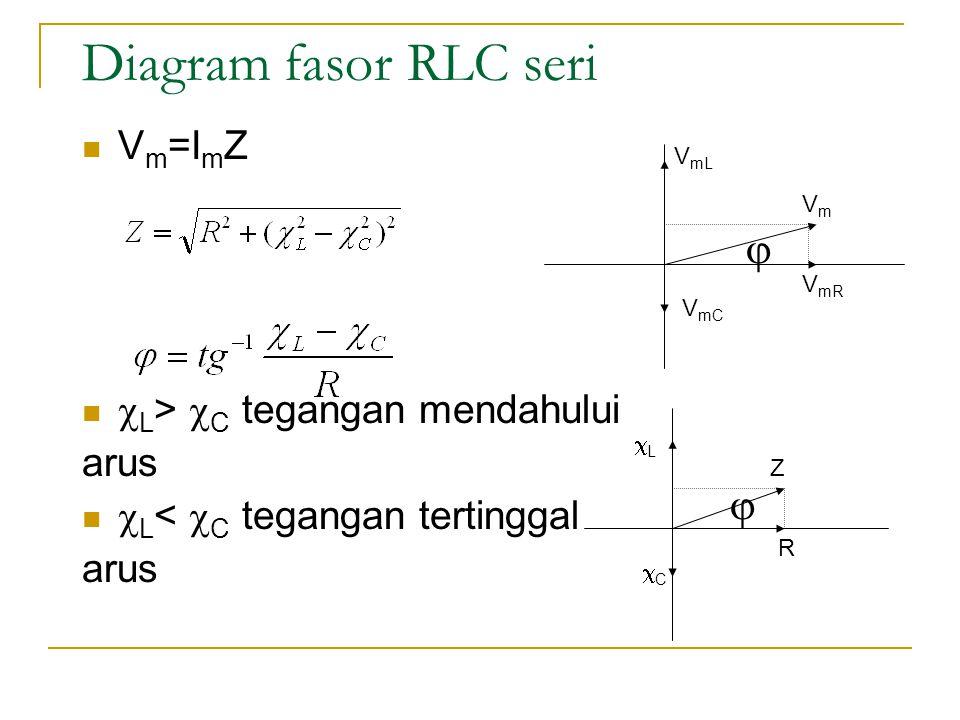 Diagram fasor RLC seri  V m =I m Z   L >  C tegangan mendahului arus   L <  C tegangan tertinggal arus V mR V mL V mC VmVm R CC LL Z  