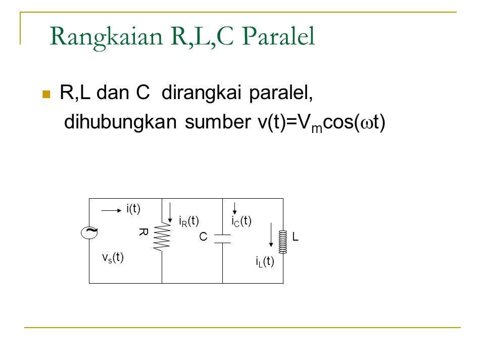 Rangkaian R,L,C Paralel  R,L dan C dirangkai paralel, dihubungkan sumber v(t)=V m cos(  t) ~ v s (t) i(t) R CL i C (t) i L (t) i R (t)