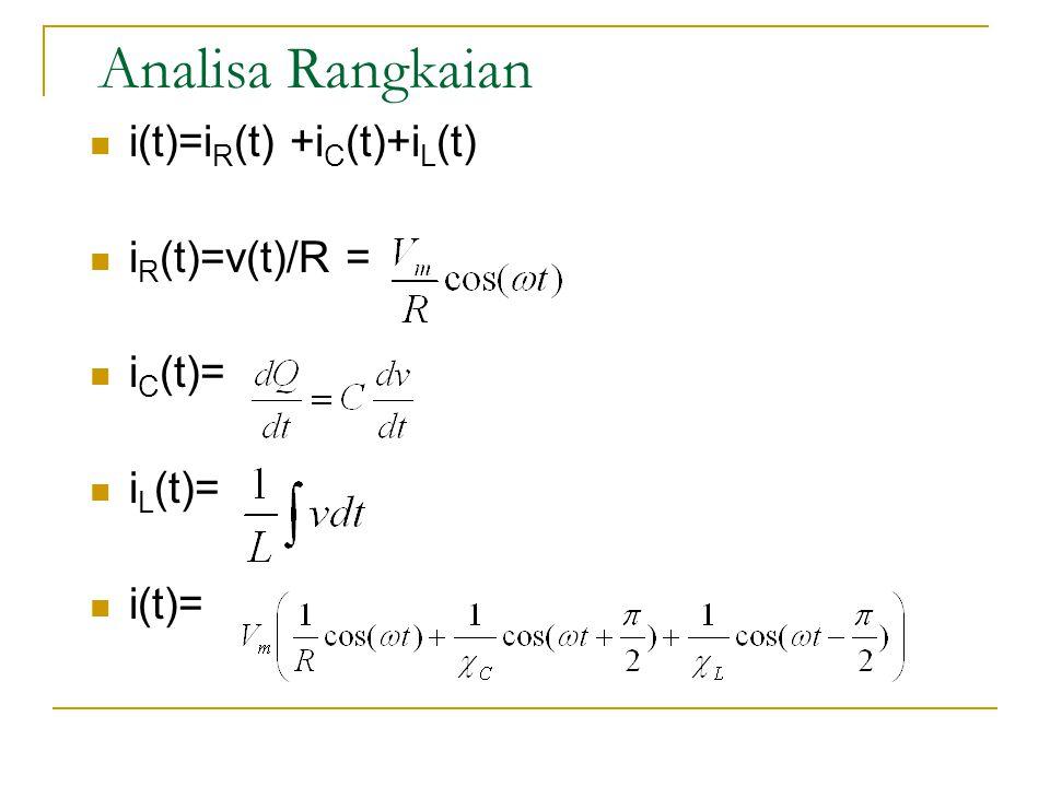 Analisa Rangkaian  i(t)=i R (t) +i C (t)+i L (t)  i R (t)=v(t)/R =  i C (t)=  i L (t)=  i(t)=
