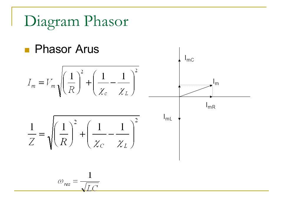 Diagram Phasor  Phasor Arus I mC I mR I mL ImIm