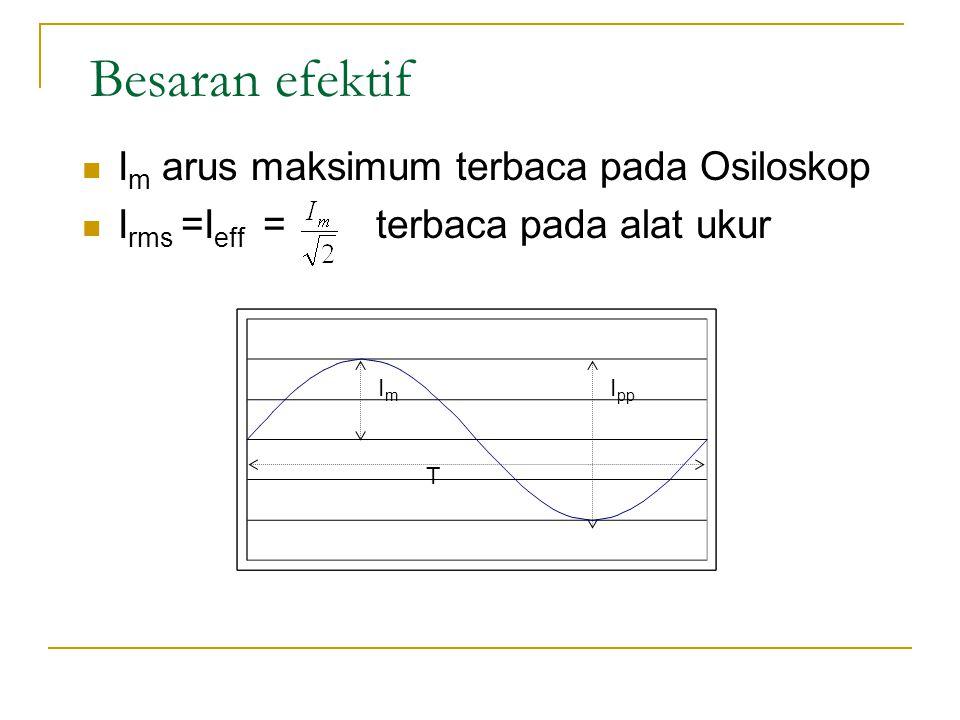 Besaran efektif  I m arus maksimum terbaca pada Osiloskop  I rms =I eff = terbaca pada alat ukur ImIm T I pp
