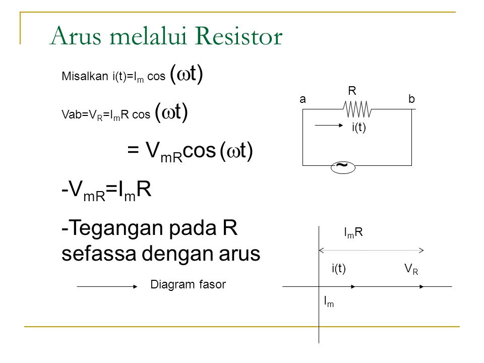 Arus melalui Resistor ~ i(t) R Misalkan i(t)=I m cos (  t) Vab=V R =I m R cos (  t) = V mR cos (  t) -V mR =I m R -Tegangan pada R sefassa dengan a