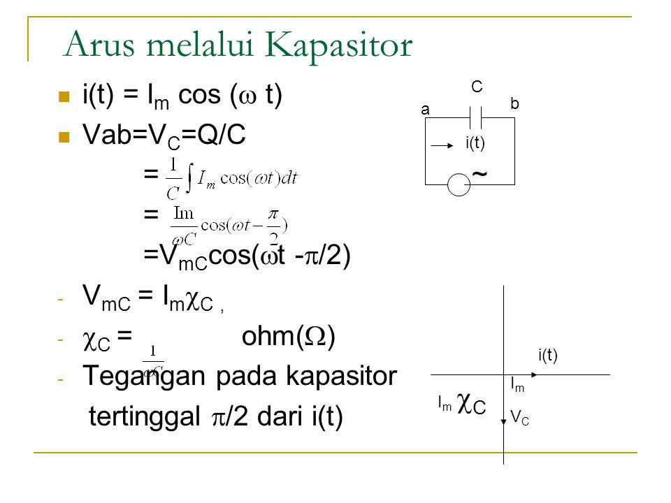 Arus melalui Kapasitor  i(t) = I m cos (  t)  Vab=V C =Q/C = ~ = =V mC cos(  t -  /2) - V mC = I m  C, -  C = ohm(  ) - Tegangan pada kapasito