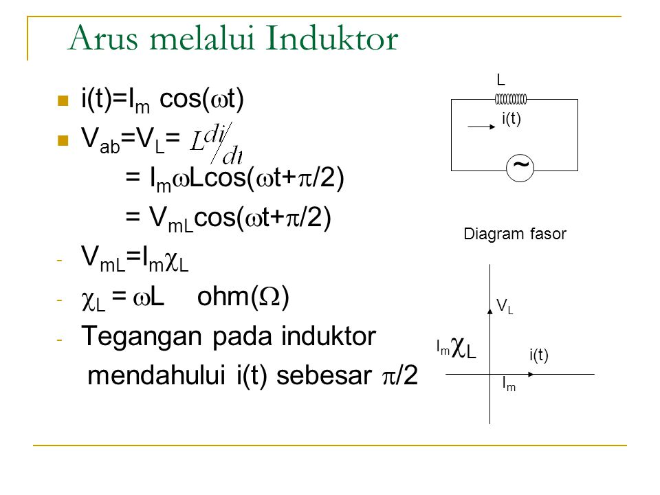 Diagram Phasor  Phasor Arus I mC I mR I mL ImIm