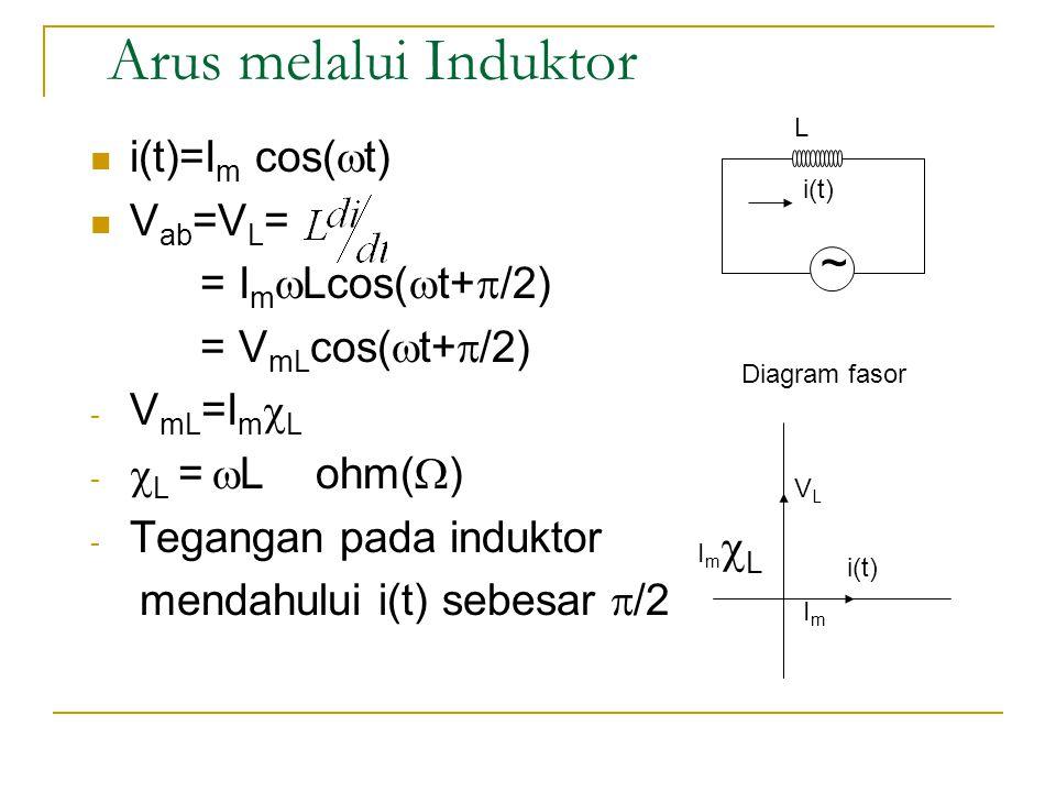 Arus melalui Induktor  i(t)=I m cos(  t)  V ab =V L = = I m  Lcos(  t+  /2) = V mL cos(  t+  /2) - V mL =I m  L -  L =  L ohm(  ) - Tegang