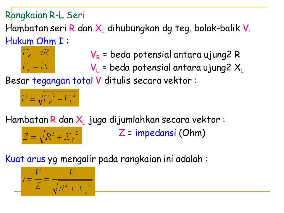 Rangkaian R-L Seri Hambatan seri R dan X L dihubungkan dg teg. bolak-balik V. Hukum Ohm I : V R = beda potensial antara ujung2 R V L = beda potensial