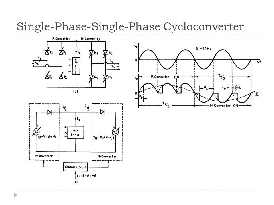 Single-Phase-Single-Phase Cycloconverter