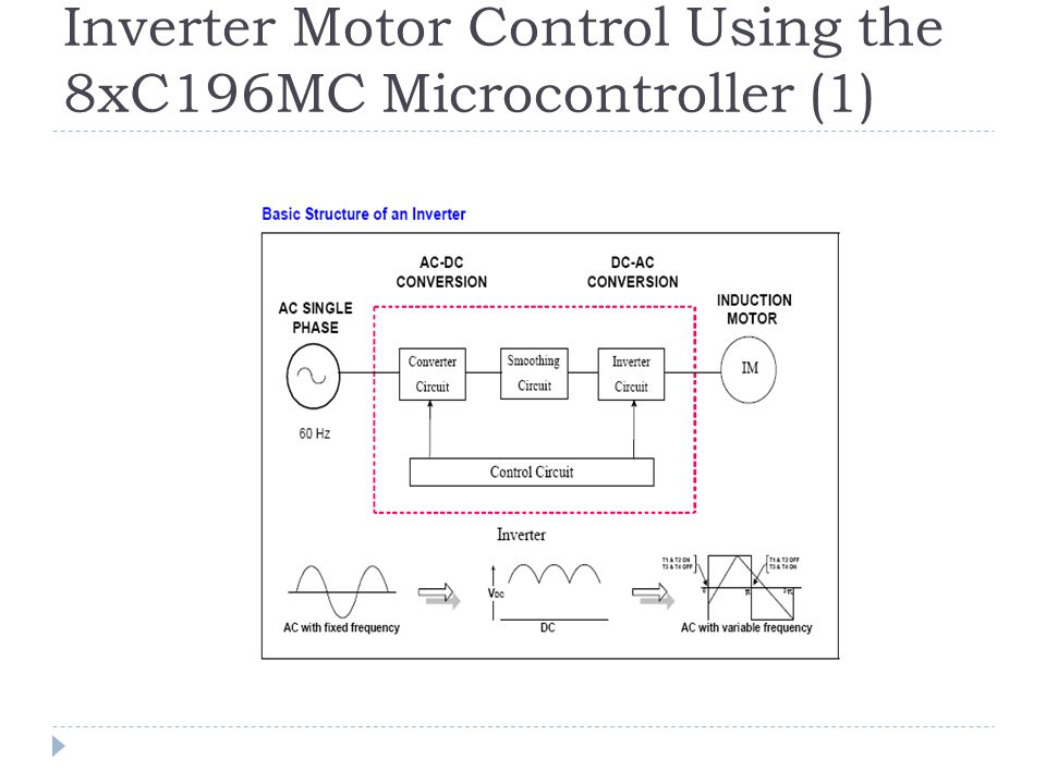 Inverter Motor Control Using the 8xC196MC Microcontroller (2)