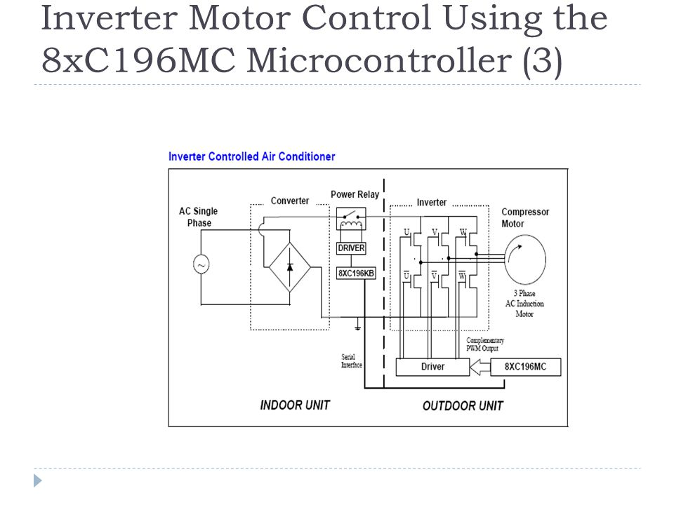Inverter Motor Control Using the 8xC196MC Microcontroller (4)