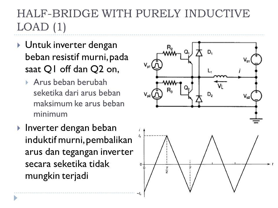 HALF-BRIDGE WITH PURELY INDUCTIVE LOAD (1)  Untuk inverter dengan beban resistif murni, pada saat Q1 off dan Q2 on,  Arus beban berubah seketika dar