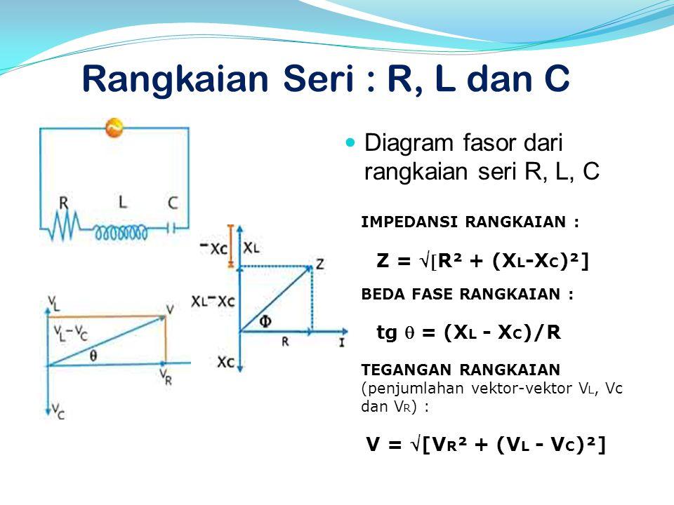 Rangkaian Seri : R, L dan C  Diagram fasor dari rangkaian seri R, L, C IMPEDANSI RANGKAIAN : Z = R² + (X L -X C )²] BEDA FASE RANGKAIAN : tg  = (X