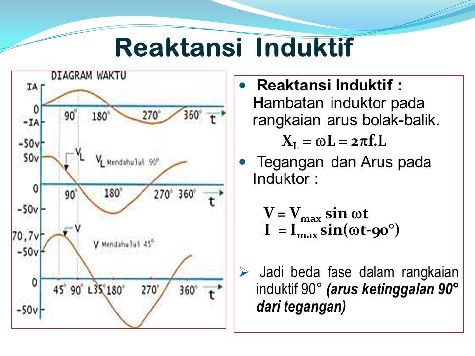 Reaktansi Induktif  Reaktansi Induktif : Hambatan induktor pada rangkaian arus bolak-balik. X L =  L = 2  f.L  Tegangan dan Arus pada Induktor : V