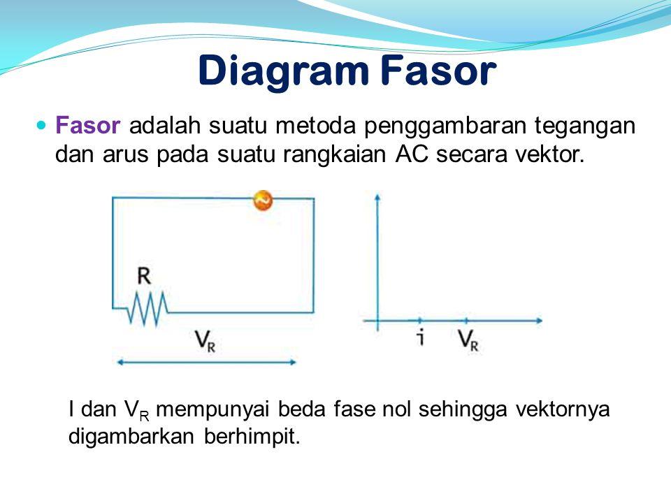 Diagram Fasor  Fasor adalah suatu metoda penggambaran tegangan dan arus pada suatu rangkaian AC secara vektor. I dan V R mempunyai beda fase nol sehi