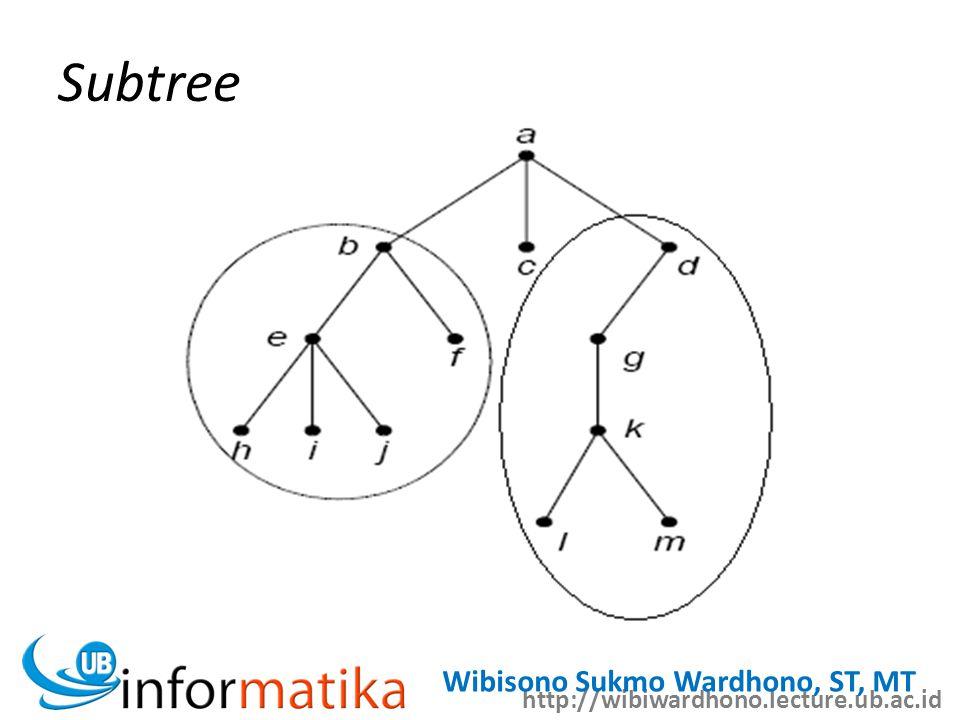 http://wibiwardhono.lecture.ub.ac.id Wibisono Sukmo Wardhono, ST, MT Subtree