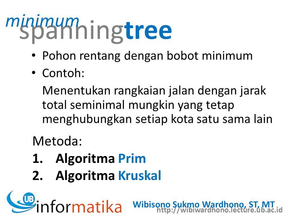 http://wibiwardhono.lecture.ub.ac.id Wibisono Sukmo Wardhono, ST, MT spanningtree • Pohon rentang dengan bobot minimum • Contoh: Menentukan rangkaian jalan dengan jarak total seminimal mungkin yang tetap menghubungkan setiap kota satu sama lain minimum Metoda: 1.Algoritma Prim 2.Algoritma Kruskal