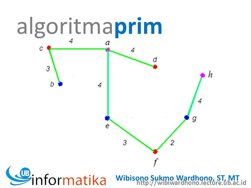 http://wibiwardhono.lecture.ub.ac.id Wibisono Sukmo Wardhono, ST, MT algoritmaprim