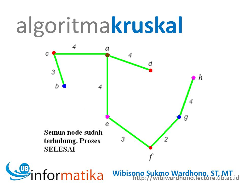 http://wibiwardhono.lecture.ub.ac.id Wibisono Sukmo Wardhono, ST, MT algoritmakruskal