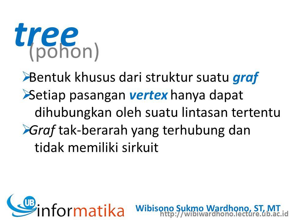 http://wibiwardhono.lecture.ub.ac.id Wibisono Sukmo Wardhono, ST, MT tree (pohon)  Bentuk khusus dari struktur suatu graf  Setiap pasangan vertex hanya dapat dihubungkan oleh suatu lintasan tertentu  Graf tak-berarah yang terhubung dan tidak memiliki sirkuit