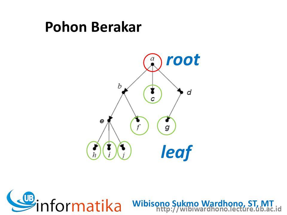 http://wibiwardhono.lecture.ub.ac.id Wibisono Sukmo Wardhono, ST, MT Pohon Berakar root leaf
