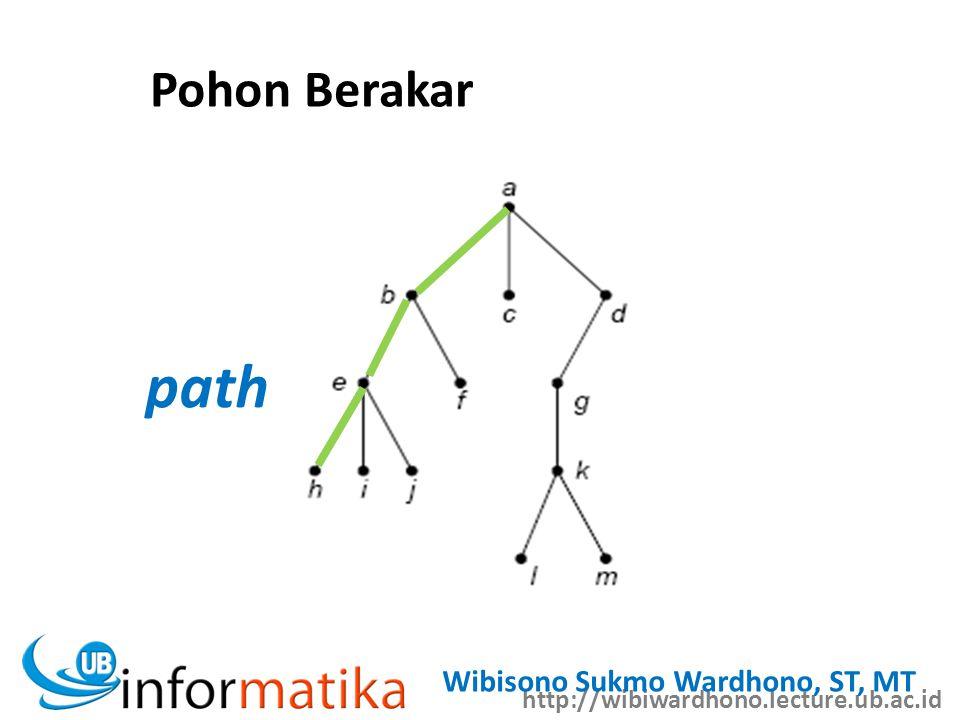 http://wibiwardhono.lecture.ub.ac.id Wibisono Sukmo Wardhono, ST, MT Pohon Berakar path