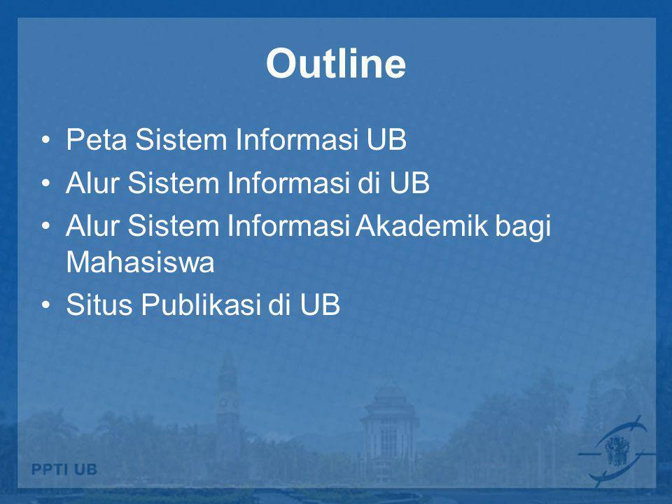 Mahasiswa SIUDA SIBEA SELMA SIKEU PENELITIAN LPSE SIRANA LAKIP Dosen SIAKAD BORANG EPSBED/ PDPT SIMPEL DIGILIB/E-JOURNAL/E-BOOK/REPOSITORY RBA SIMAK ALUMNI Civitas/ Akademika E-LEARNING SIADO EMAIL/WEB/BLOG/INTRANET/INTERNET/VOICE SIAS/SURAT-TUGAS/E-COMPLAINT SIREGI SIMPEG Pendukung Pimpinan Karyawan Publik Fakultas/ Jurusan/Prodi PENGABDIAN PENELITIAN SIDEA/DIGILIB/E-JOURNAL/E-BOOK/REPOSITORY