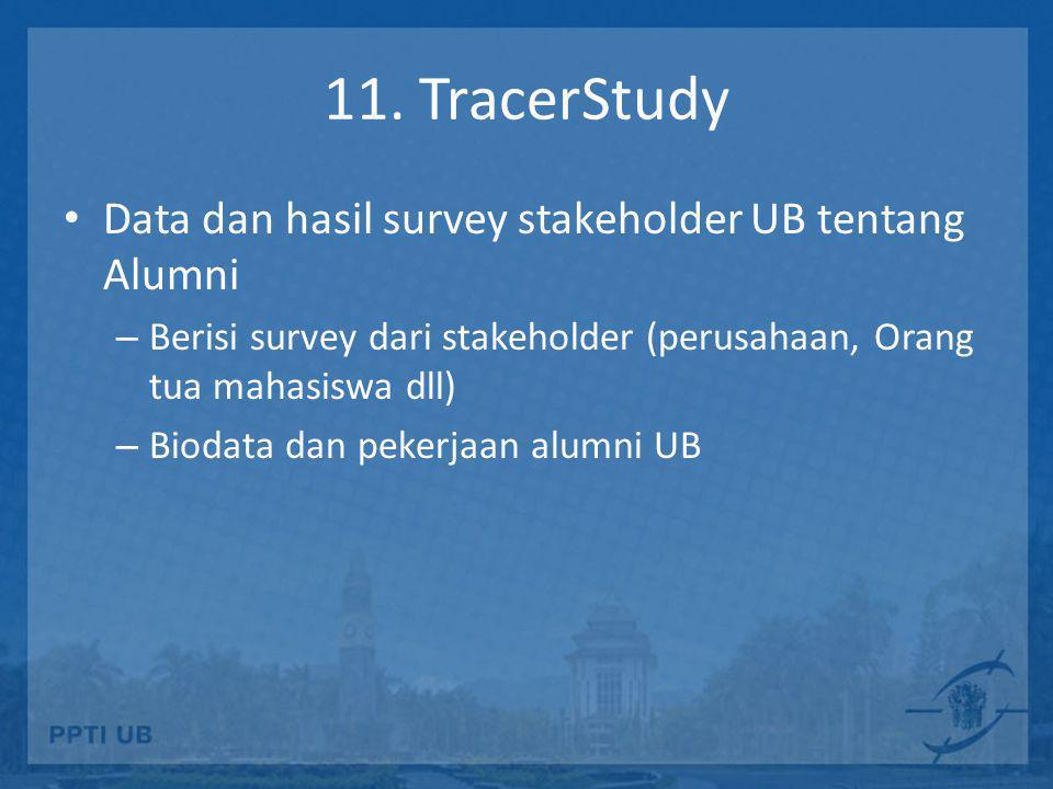 11. TracerStudy • Data dan hasil survey stakeholder UB tentang Alumni – Berisi survey dari stakeholder (perusahaan, Orang tua mahasiswa dll) – Biodata