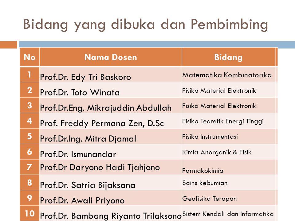 Kontak Calon Pembimbing NoNama DosenE-mail 1 Prof.Dr.
