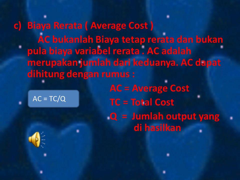 b)Biaya Variabel Rerata (Average Variabel Cost) Sebagaimana halnya dengan biaya tetap per satuan, atau average fixed cost yang di hitung dengan cara m