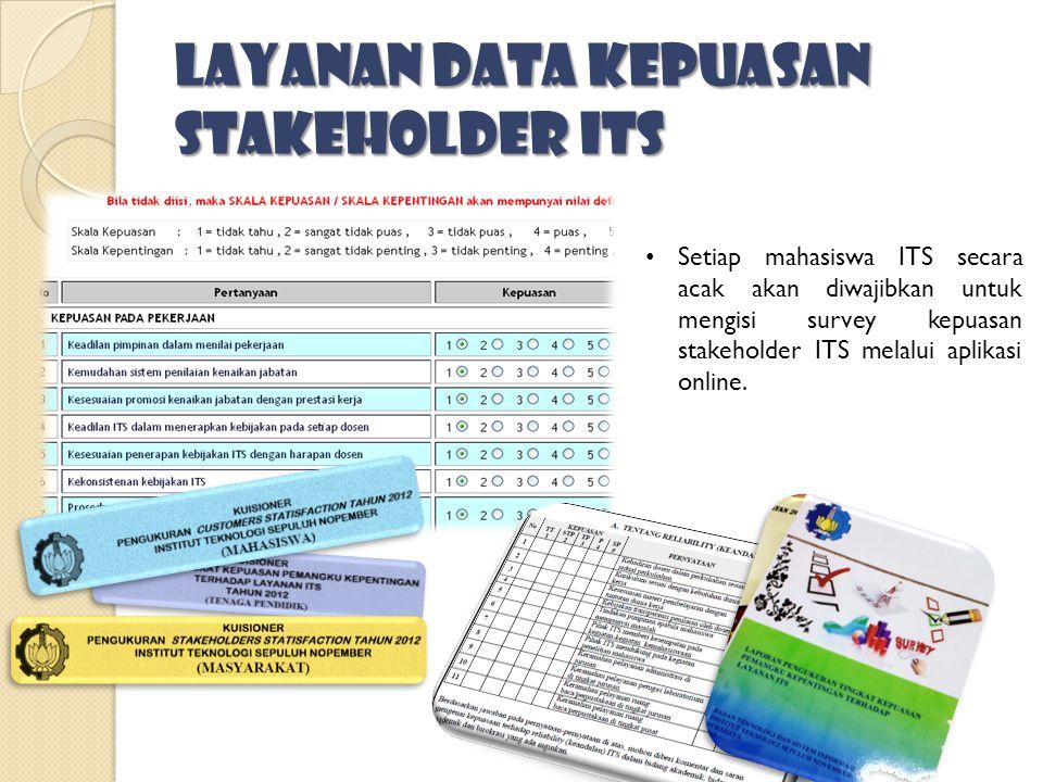 Layanan data kepuasan stakeholder ITS • Setiap mahasiswa ITS secara acak akan diwajibkan untuk mengisi survey kepuasan stakeholder ITS melalui aplikasi online.