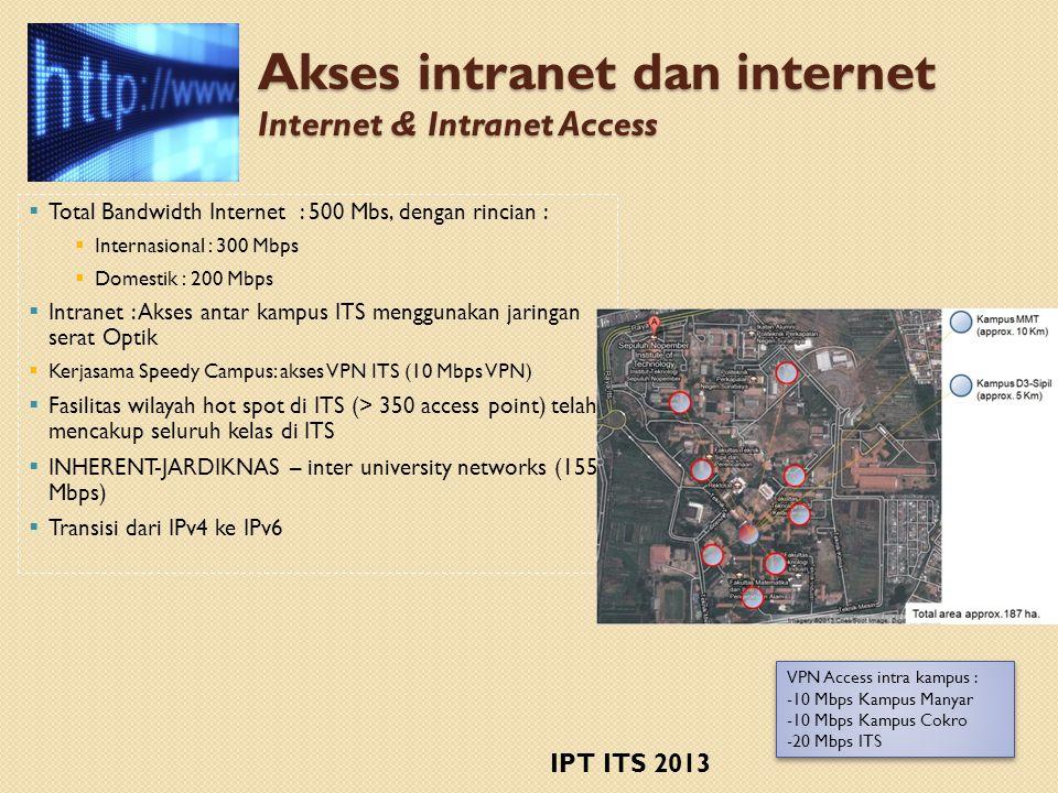  Total Bandwidth Internet : 500 Mbs, dengan rincian :  Internasional : 300 Mbps  Domestik : 200 Mbps  Intranet : Akses antar kampus ITS menggunakan jaringan serat Optik  Kerjasama Speedy Campus: akses VPN ITS (10 Mbps VPN)  Fasilitas wilayah hot spot di ITS (> 350 access point) telah mencakup seluruh kelas di ITS  INHERENT-JARDIKNAS – inter university networks (155 Mbps)  Transisi dari IPv4 ke IPv6 Akses intranet dan internet Internet & Intranet Access VPN Access intra kampus : -10 Mbps Kampus Manyar -10 Mbps Kampus Cokro -20 Mbps ITS VPN Access intra kampus : -10 Mbps Kampus Manyar -10 Mbps Kampus Cokro -20 Mbps ITS IPT ITS 2013
