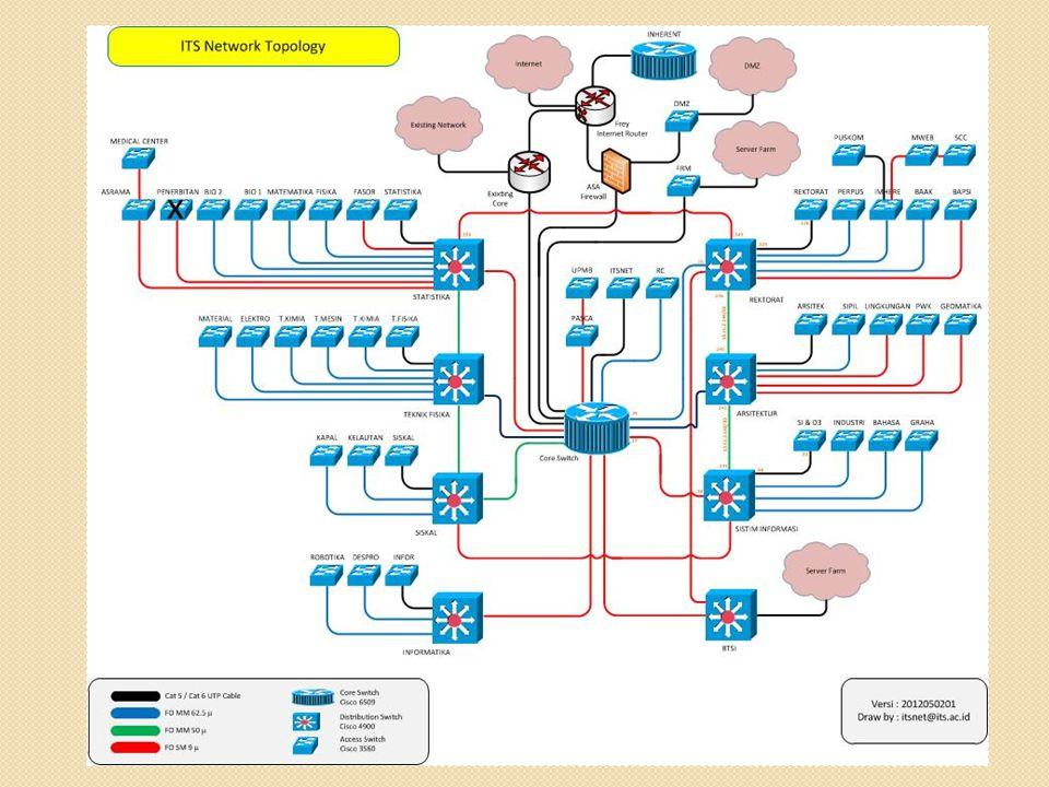 DIGITAL LIBRARY (Digilib) DIGITAL LIBRARY (Digilib) Setiap civitas academica ITS mendapat hak akses untuk menggunakan fasilitas perpustakan ITS termasuk mengakses sistem informasi perpustakaan ITS.