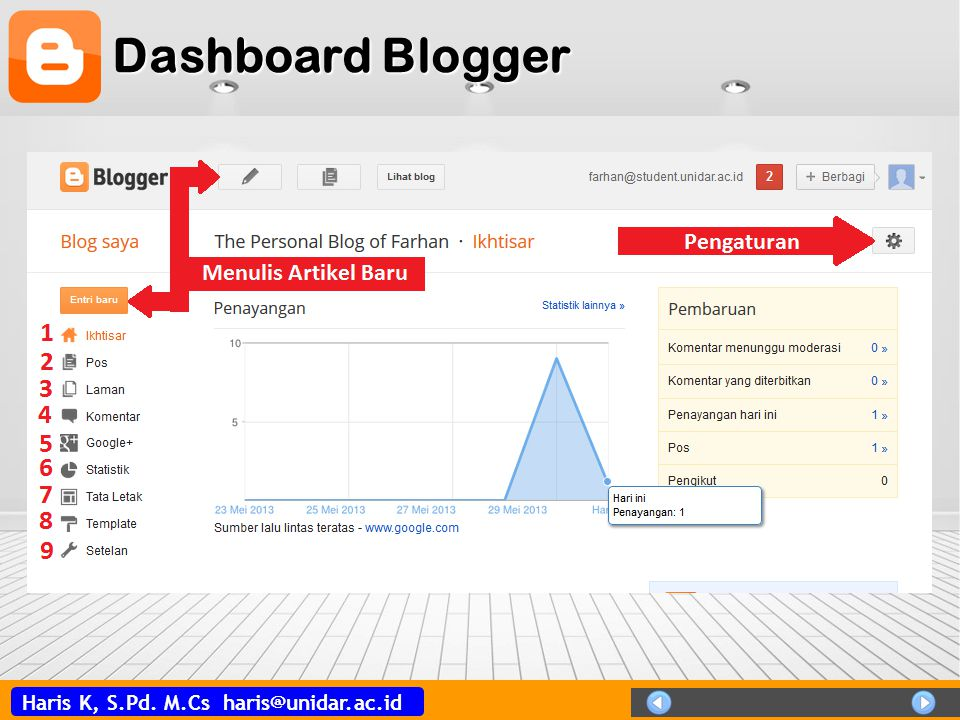 Haris K, S.Pd. M.Cs haris@unidar.ac.id Dashboard Blogger