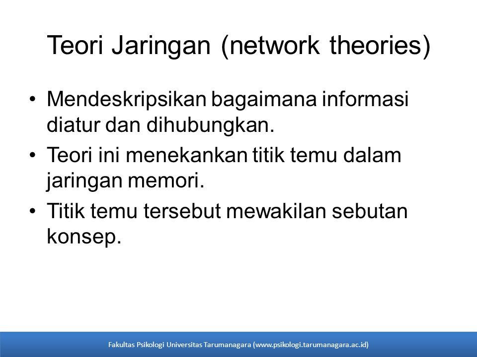 •Mendeskripsikan bagaimana informasi diatur dan dihubungkan. •Teori ini menekankan titik temu dalam jaringan memori. •Titik temu tersebut mewakilan se
