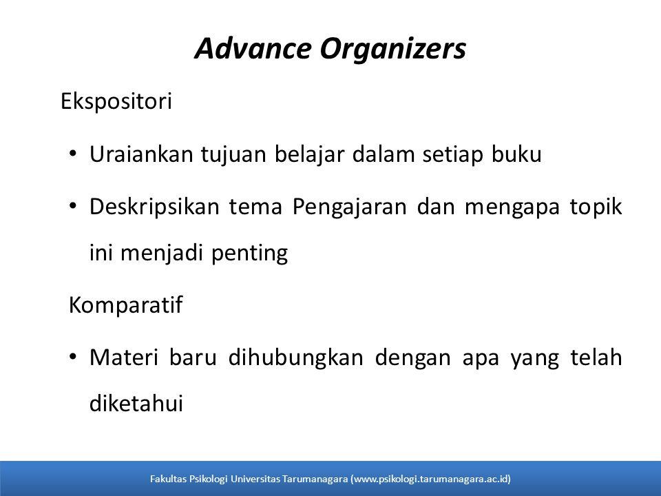 Advance Organizers Ekspositori • Uraiankan tujuan belajar dalam setiap buku • Deskripsikan tema Pengajaran dan mengapa topik ini menjadi penting Kompa