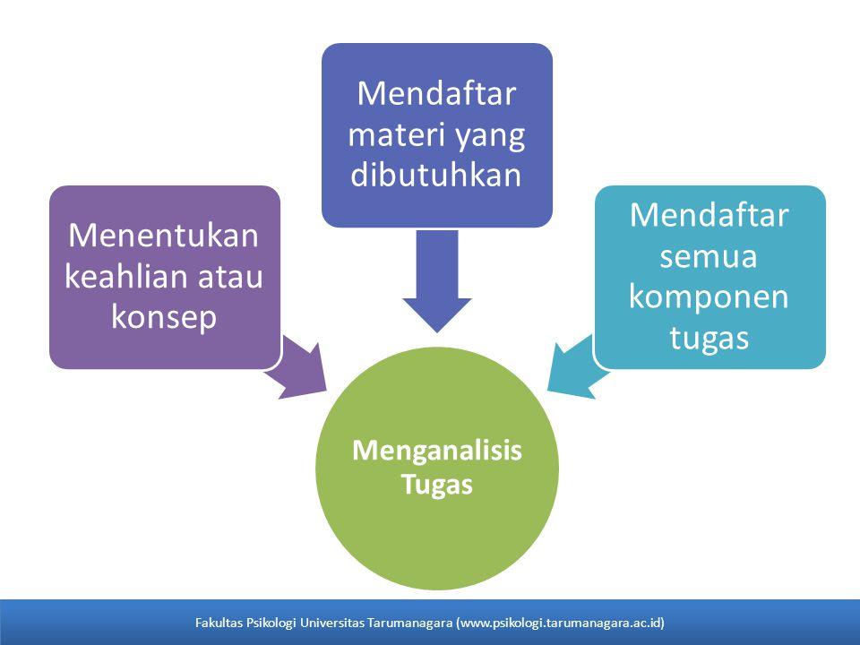Menganalisis Tugas Menentukan keahlian atau konsep Mendaftar materi yang dibutuhkan Mendaftar semua komponen tugas Fakultas Psikologi Universitas Taru