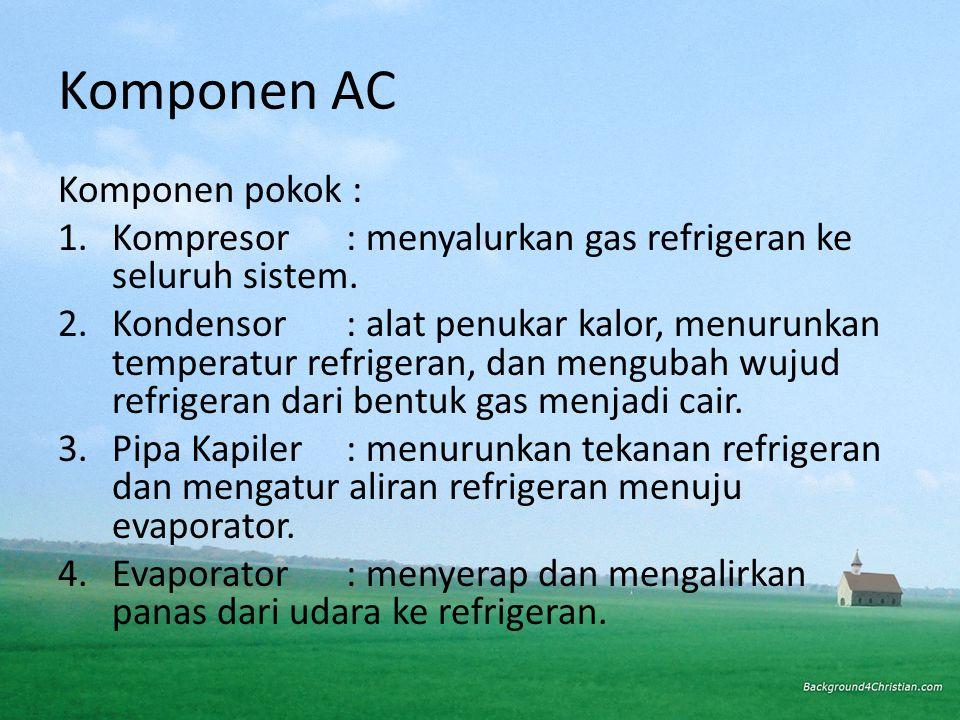 Komponen AC Komponen pokok : 1.Kompresor: menyalurkan gas refrigeran ke seluruh sistem.