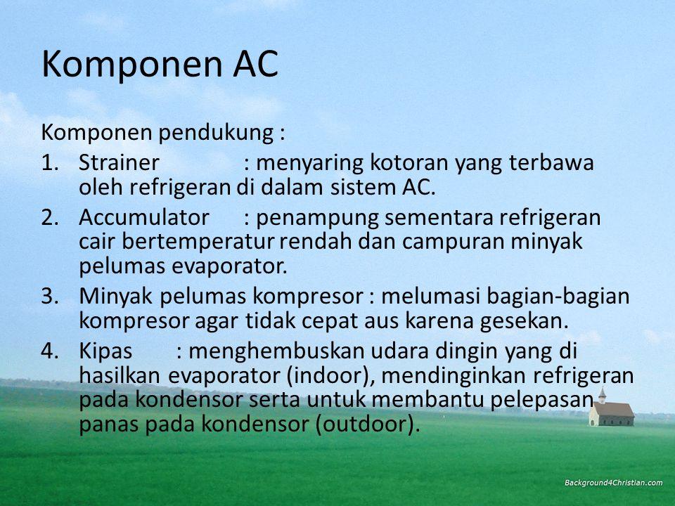 Komponen AC Komponen pendukung : 1.Strainer: menyaring kotoran yang terbawa oleh refrigeran di dalam sistem AC.