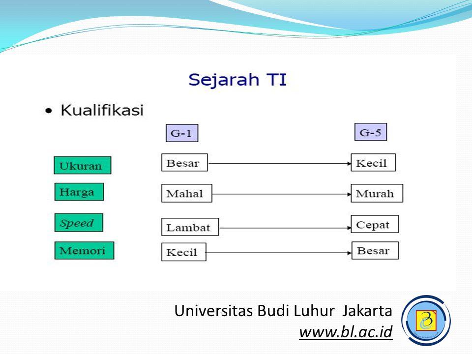 Teknologi Informasi (TI) Universitas Budi Luhur Jakarta www.bl.ac.id