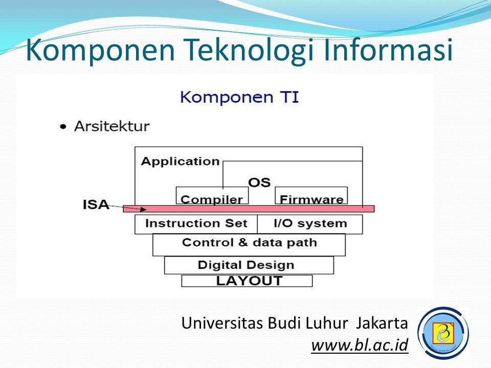 Komponen Teknologi Informasi Universitas Budi Luhur Jakarta www.bl.ac.id
