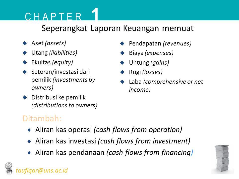  Aset (assets)  Utang (liabilities)  Ekuitas (equity)  Setoran/investasi dari pemilik (investments by owners)  Distribusi ke pemilik (distributio