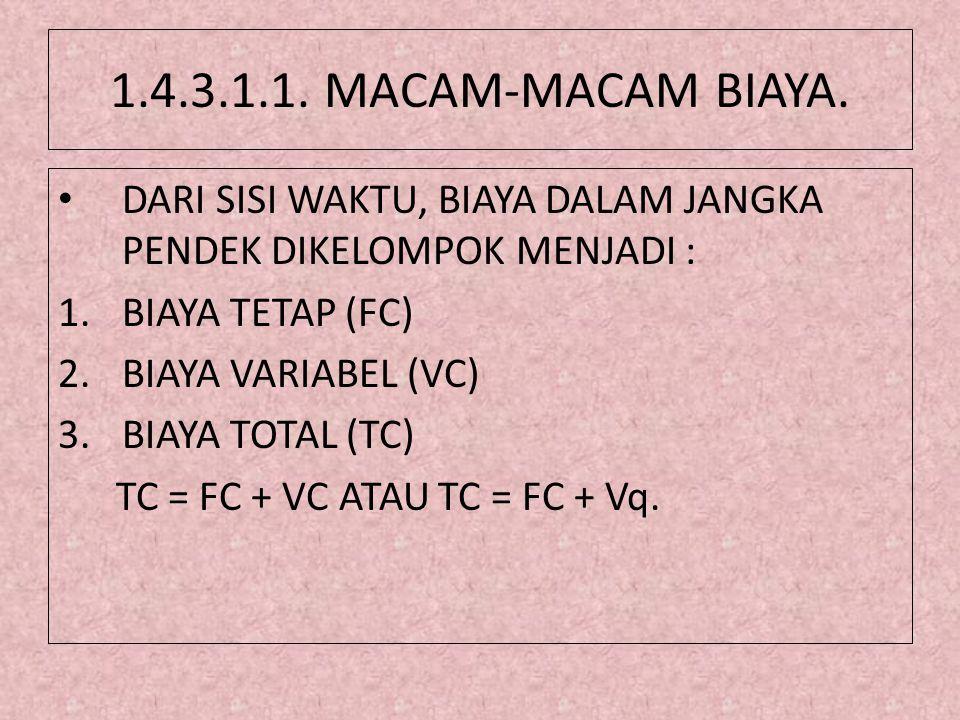 1.4.3.1.1. MACAM-MACAM BIAYA. • DARI SISI WAKTU, BIAYA DALAM JANGKA PENDEK DIKELOMPOK MENJADI : 1.BIAYA TETAP (FC) 2.BIAYA VARIABEL (VC) 3.BIAYA TOTAL