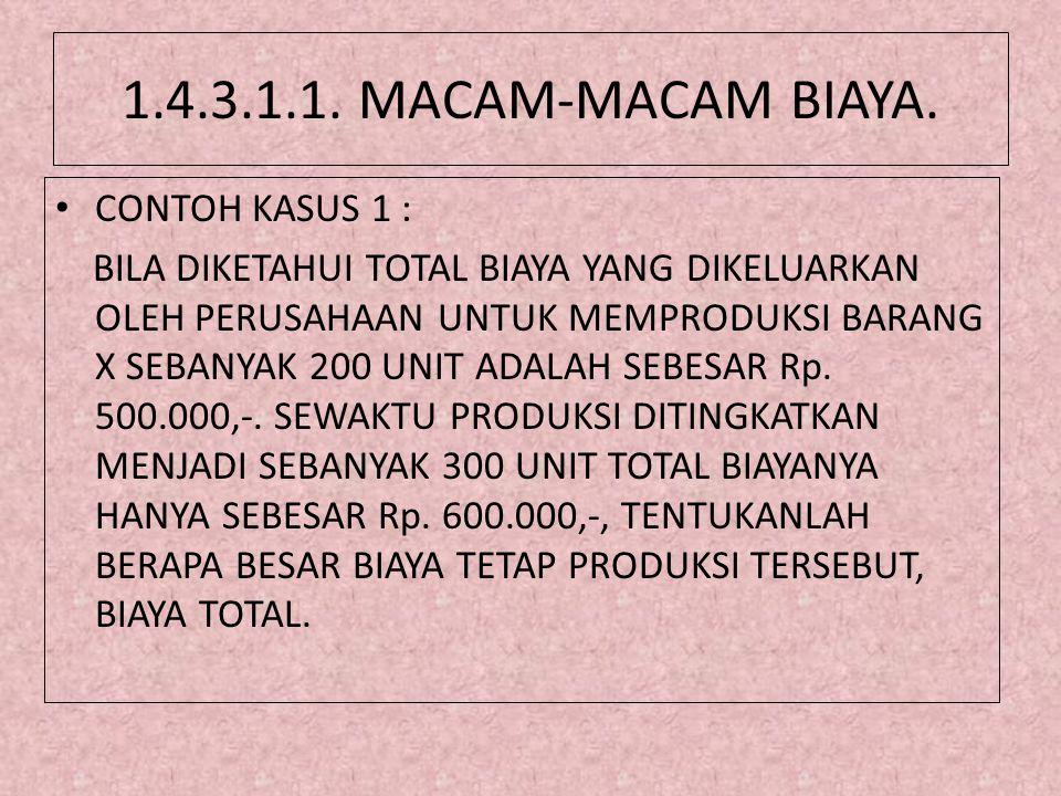 1.4.3.1.1.MACAM-MACAM BIAYA. JAWAB : TC 1 =500.000,TC 2 =600.000,Q 1 =200 UNIT, Q 2 = 300 UNIT.
